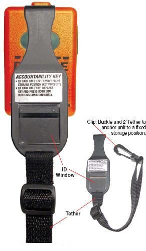 RescuePass作業安全警報器