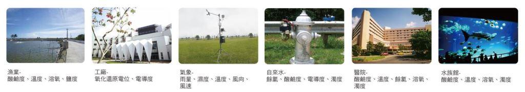 各種數位水質/氣體分析儀